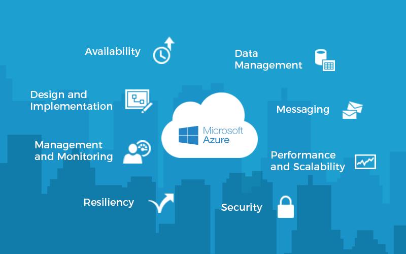Übersicht Microsoft Azure